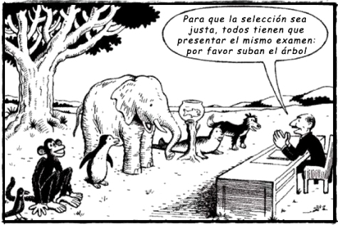 sistema-educativo-estc3a1ndar